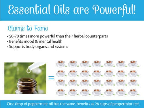 Essential Oils are Powerful