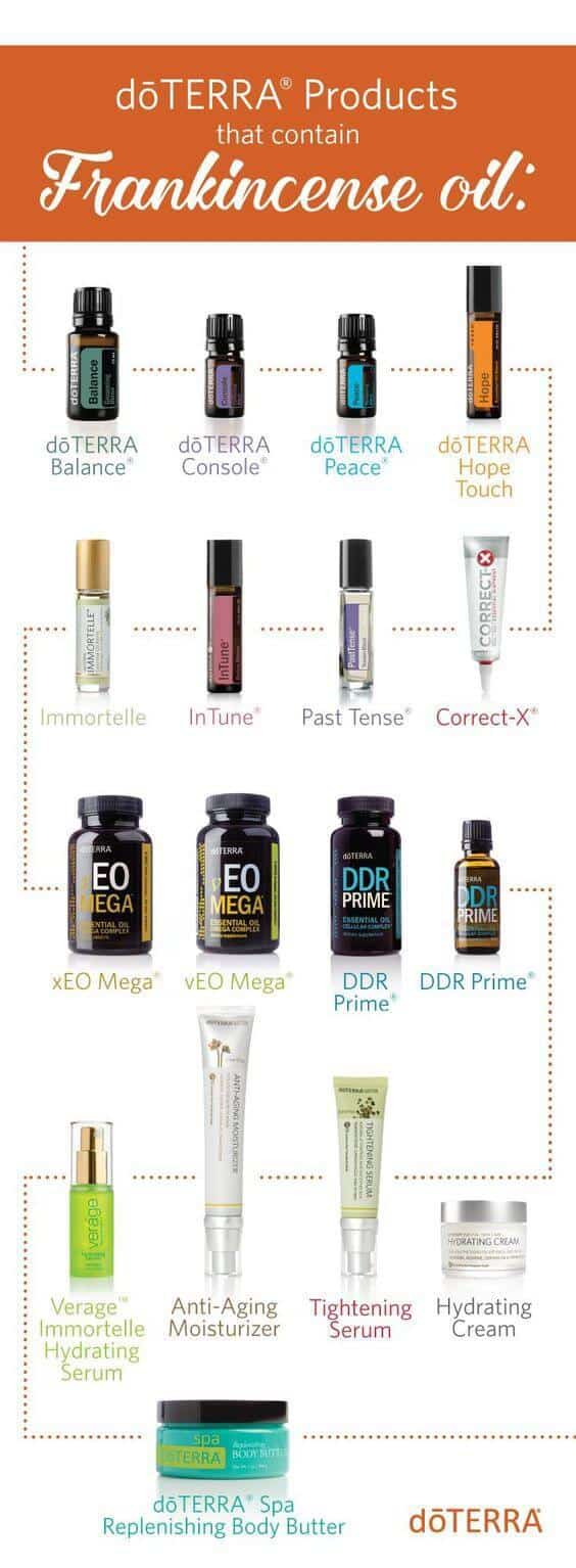 doTERRA Products that Contain Frankincense Oil