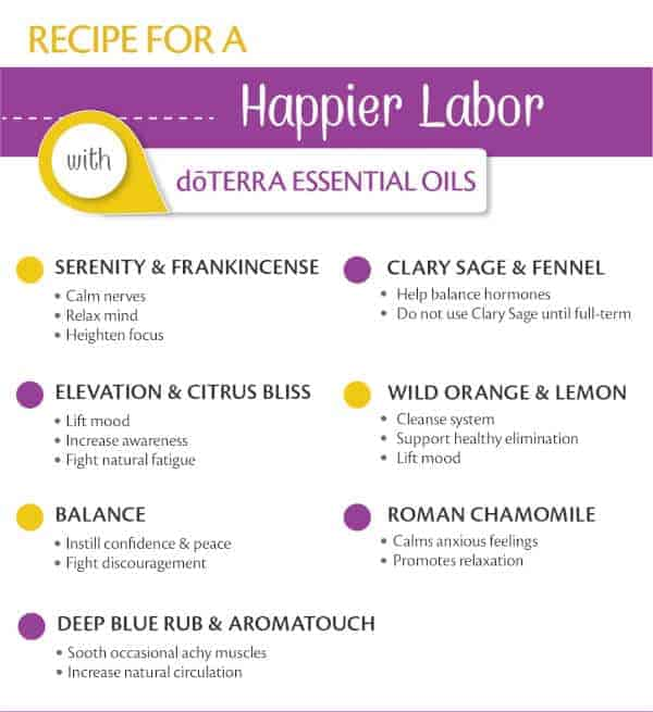 Have a happier labor with doTERRA essential oils