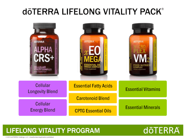 Image result for lifelong vitality doterra