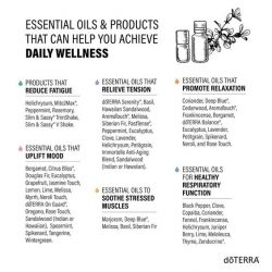 Essential Oils & Products That Can Help You Achieve Daily Wellness