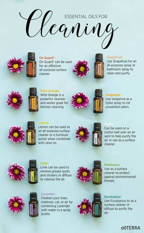 doTERRA for Cleaning