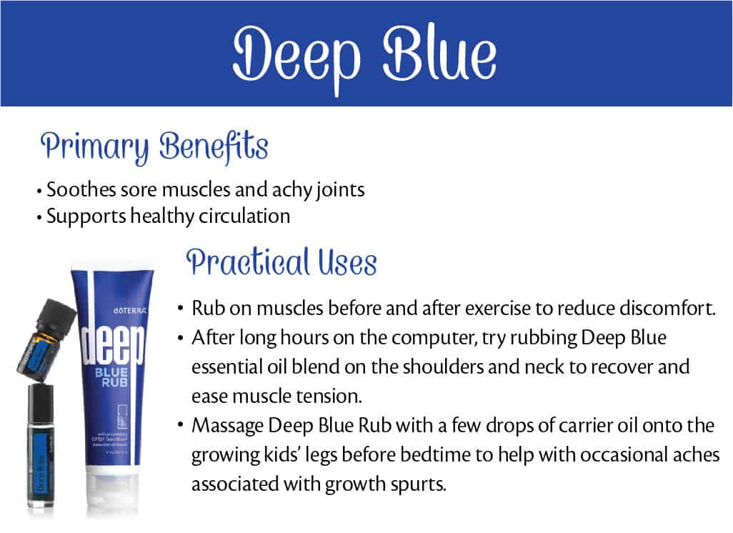 doTERRA Deep Blue Benefits and Uses